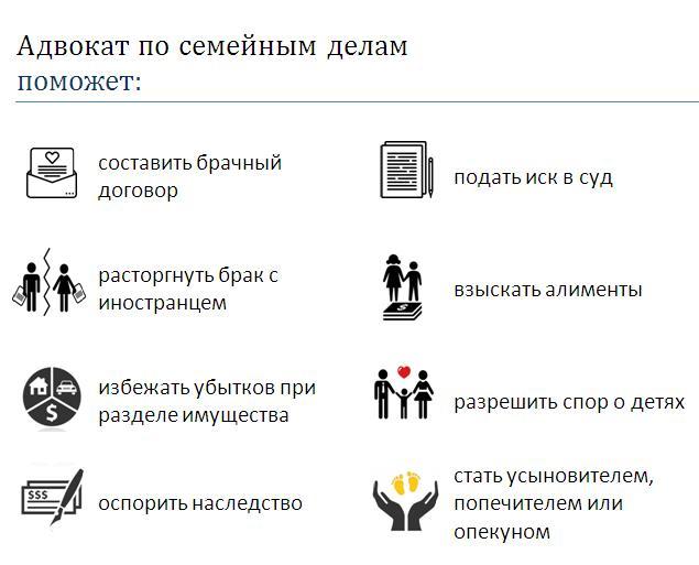 Инфографика - Адвокат по семейно-правовым отношениям